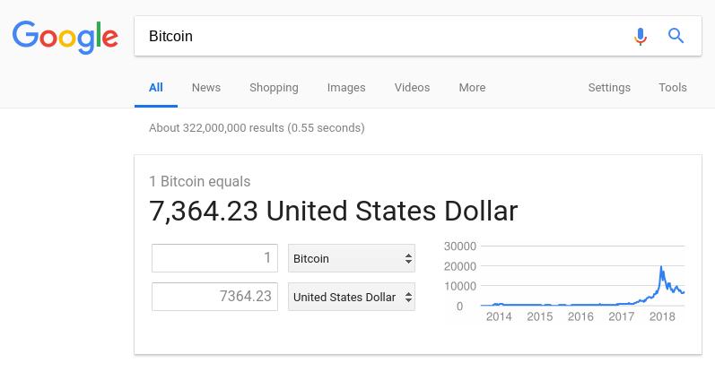 Google конвертер биткоин